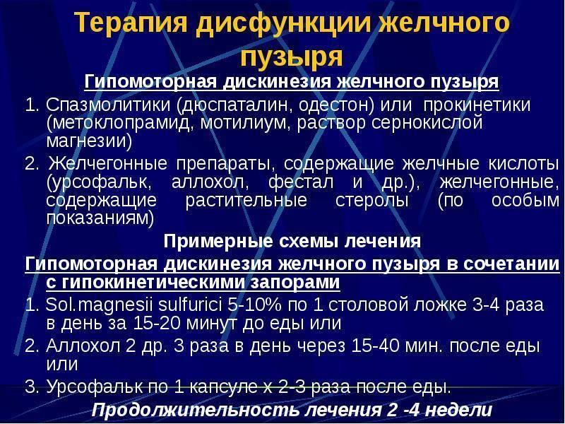 Топ-5 желчегонных средств - гастроэнтерология, проктология - статьи - поиск лекарств
