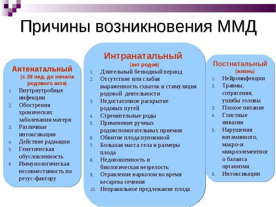 Минимальная мозговая дисфункция у детей (диагноз ММД): что это, лечение