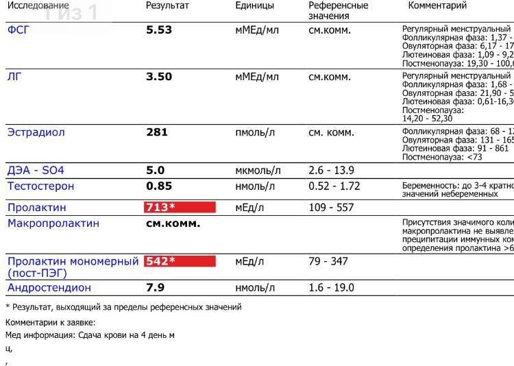 """Эффект физической активности на уровень половых гормонов у женщин: систематический обзор и мета-анализ рандомизированных контролируемых исследований — интернет- журнал """"актуальная эндокринология"""""""