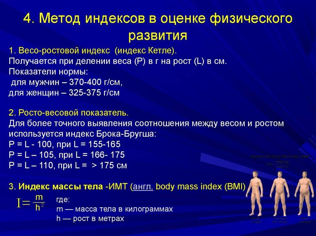 Индекс фертильности у мужчин — от чего зависит?