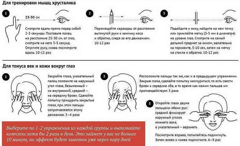 Лечебная гимнастика для глаз при близорукости - энциклопедия ochkov.net