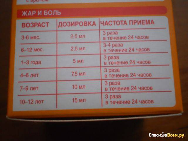 Нурофен суспензия детская 150 мл со вкусом апельсина, с ибупрофеном
