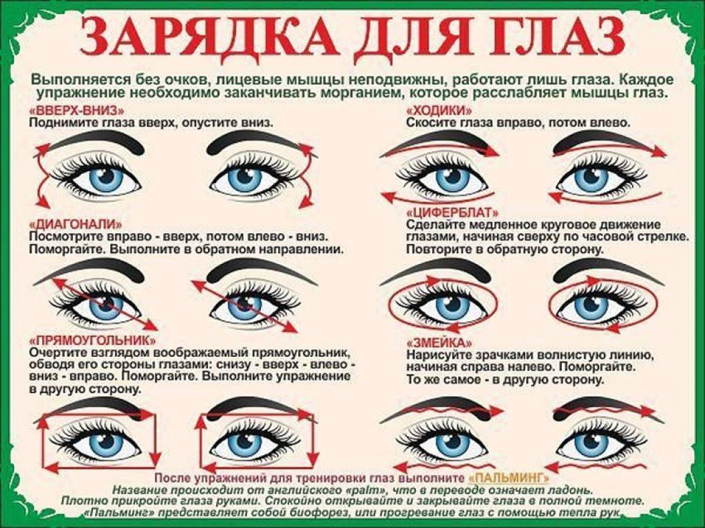 В каком возрасте можно проводить операцию по восстановлению зрения? «ochkov.net»