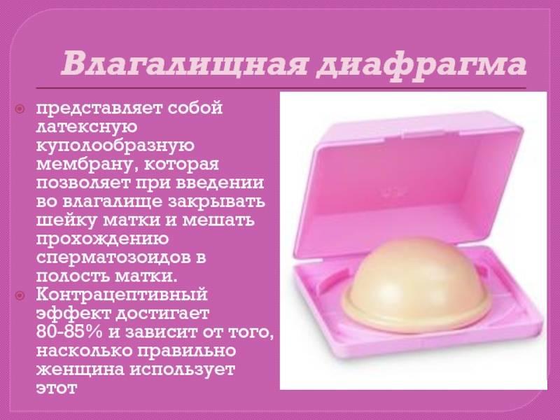 Химические методы контрацепции - предохранение от беременности