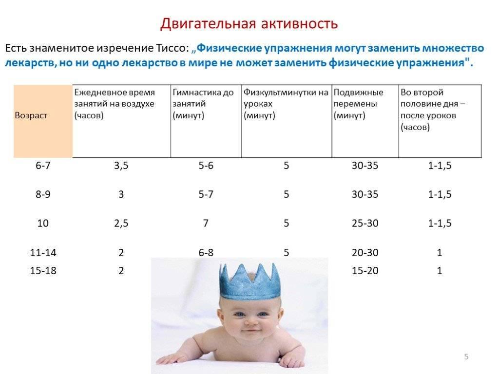 Рацион питания ребенка: составляем меню ребенка в 8 месяцев