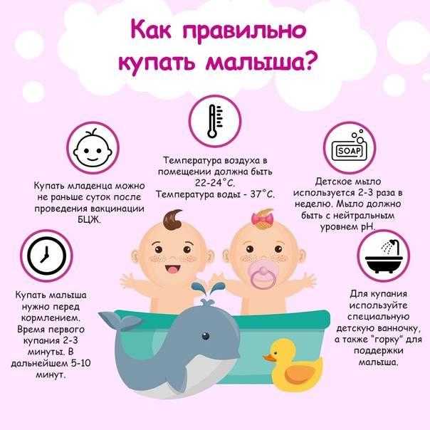 Все, что нужно знать о том, как правильно купать ребенка от 1 до 5 месяцев и после