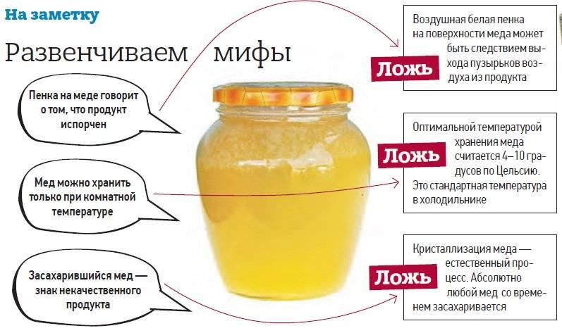 Мед при беременности - польза и вред