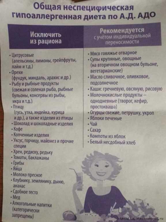 Диета при аллергии у детей что нельзя