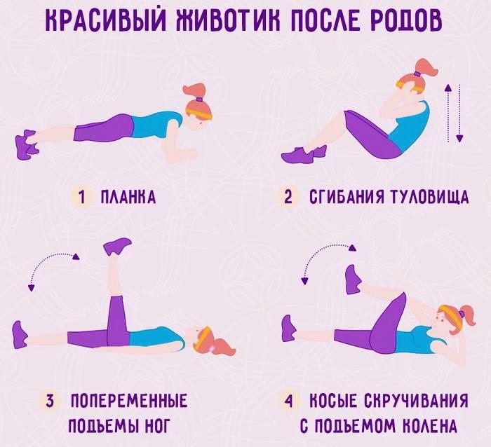 Как подтянуть грудь после кормления