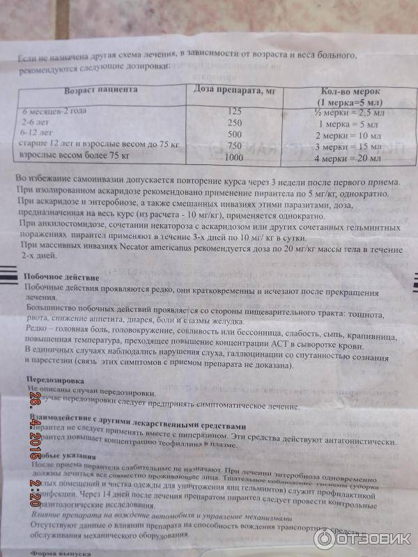 Пирантел суспензия: инструкция по применению для детей, дозировка, аналоги