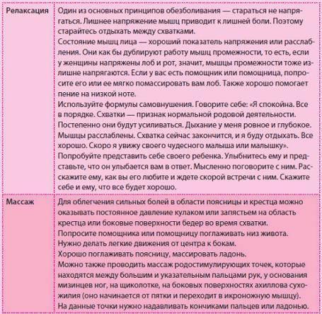 Безболезненные роды - советы от эксперта