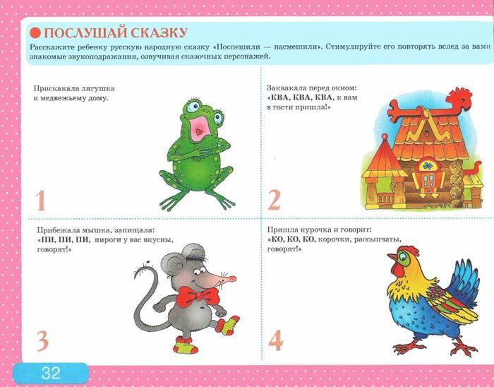 Конспект занятия по развитию речи для детей раннего возраста (2–3 года)