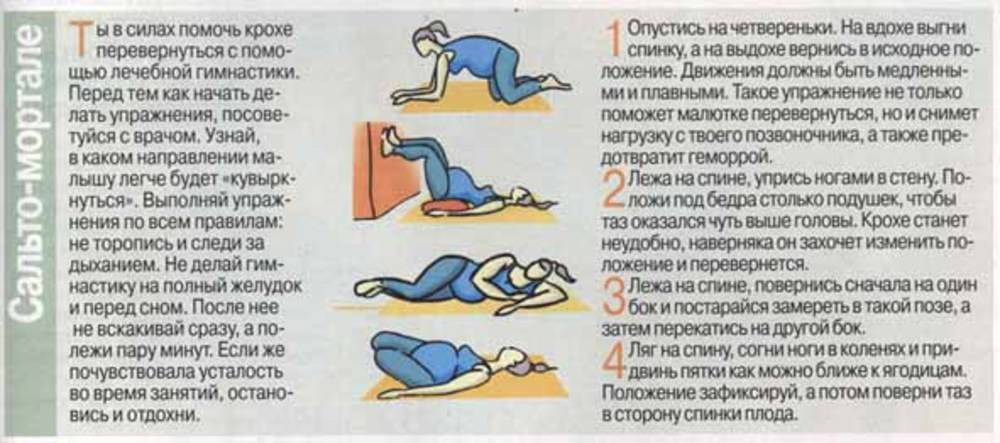 Упражнения чтобы ребенок перевернулся головой вниз при тазовом предлежании: как перевернуть ребенка в головное положение