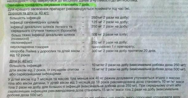 Амоксициллин таблетки 250 мг 20 шт.   (авва рус) - купить в аптеке по цене 64 руб., инструкция по применению, описание, аналоги