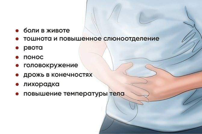 Боли в кишечнике (абдоминальный болевой синдром): симптомы, виды болей и лечение