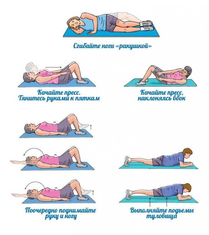 Симптомы болезни - боли после кесарева