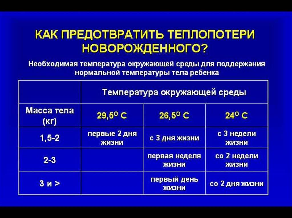 Температура в комнате для новорожденного ребенка