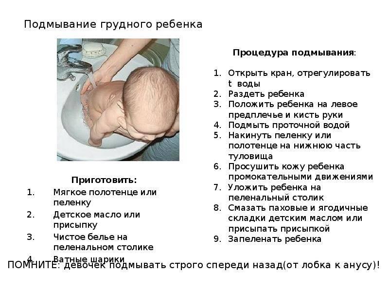 Интимная гигиена новорожденного: подмывание и уход за половыми органами