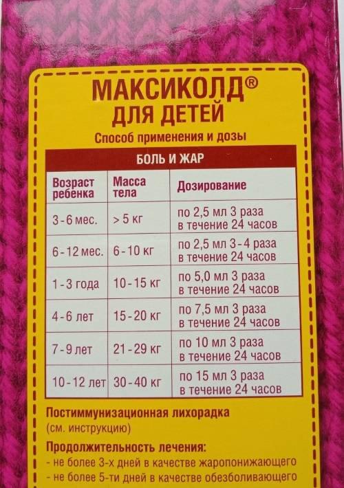 Максиколд для детей суспензия для приема внутрь 100 мг/5 мл 200 г клубники   (фармстандарт-лексредства) - купить в аптеке по цене 168 руб., инструкция по применению, описание, аналоги