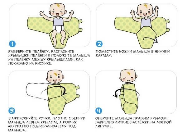 Пеленок много небывает: инструкция, как сэкономить исшить пеленки для крохи своими руками