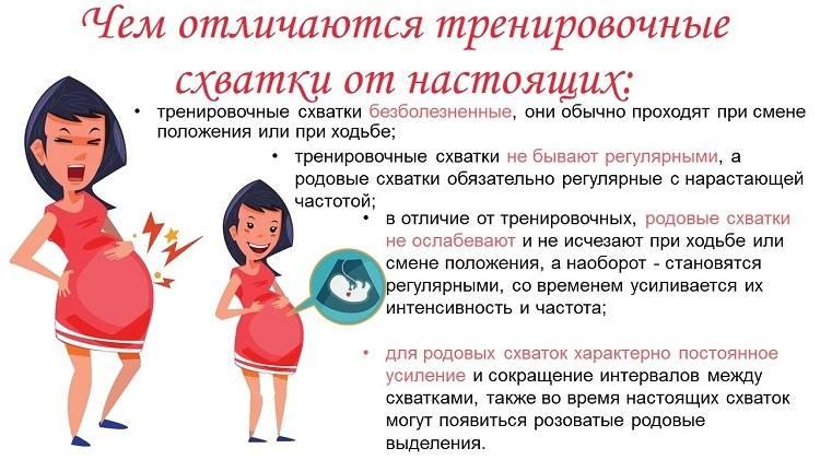 Что делать при поносе на 40 неделе беременности?