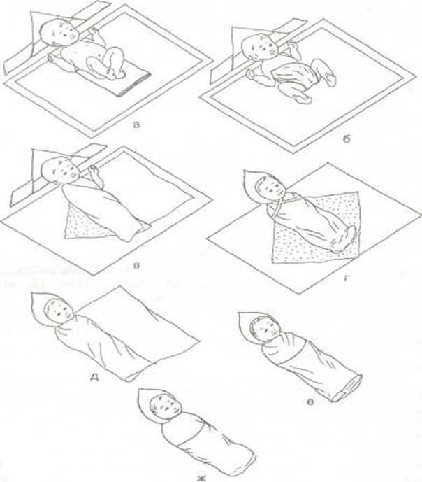 Как правильно пеленать ребенка: пошаговая инструкция