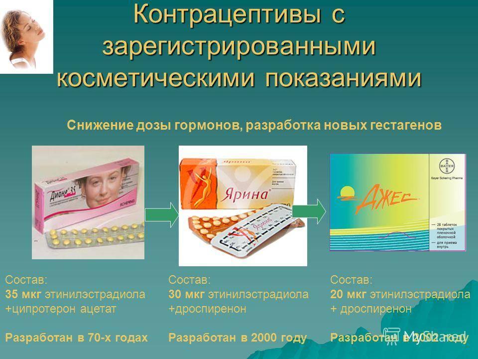 Оральные контрацептивы: как выбрать и правильно принимать. разбираемся с экспертом