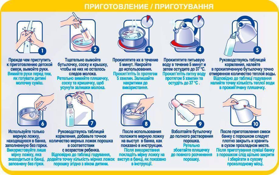 Как правильно кормить из бутылочки новорожденного ребенка: техника кормления | кормление | vpolozhenii.com