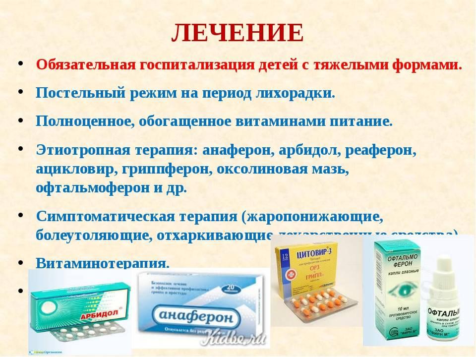 Кандидоз: симптомы и схема лечения