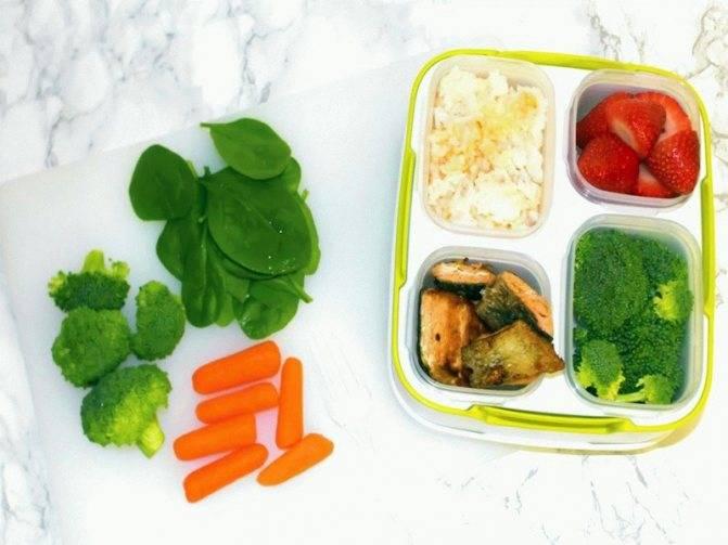 Правильное питание и диета при воспалении желчного пузыря