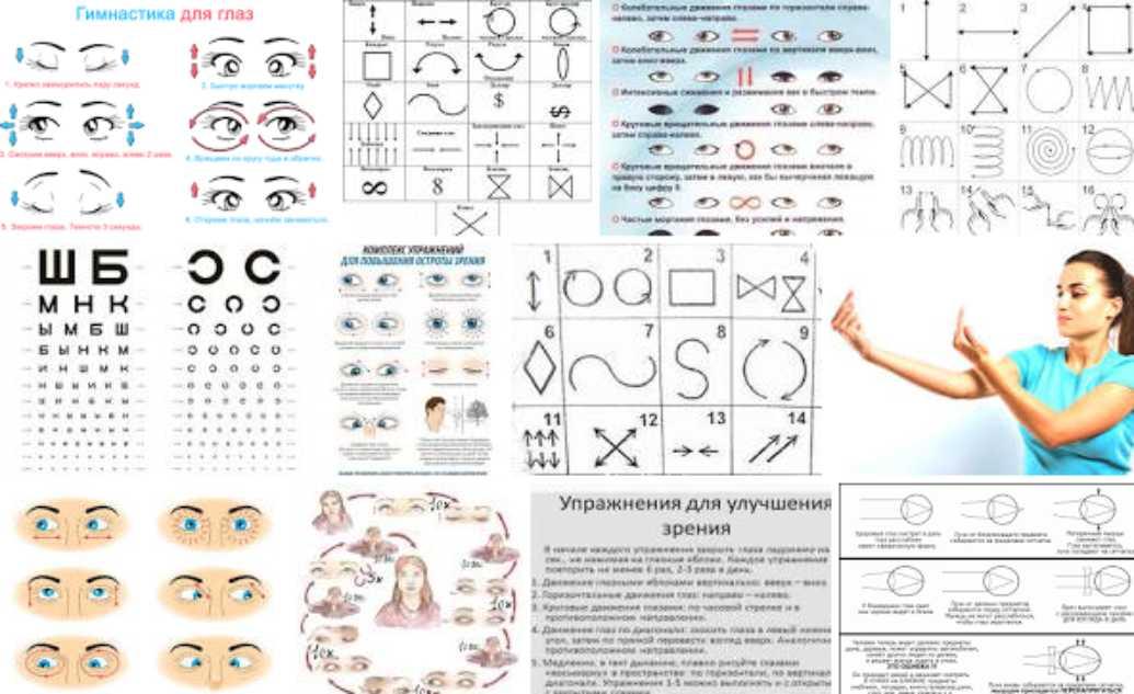 Какие упражнения для глаз помогают при близорукости?