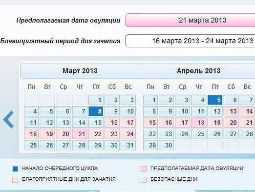 Расчет овуляции - расчет овуляции онлайн, расчет овуляции календарь, овуляция расчет
