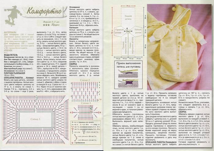 Детский плед спицами: подробное описание для начинающих