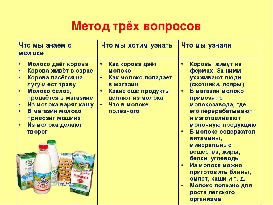 Можно ли кормящей маме кефир, ряженку? - полезные советы | медицина - информационно-познавательный портал