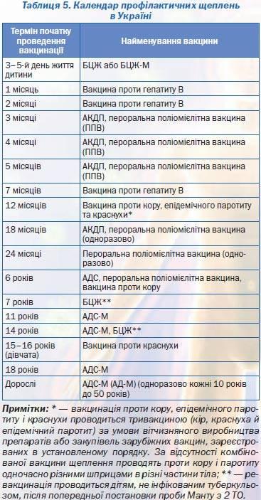 Директор центра им. чумакова айдар ишмухаметов: «побочных эффектов после нашей вакцины не было ни у одного из добровольцев»
