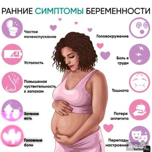 Внематочная беременность - первые ранние признаки, симптомы и последствия