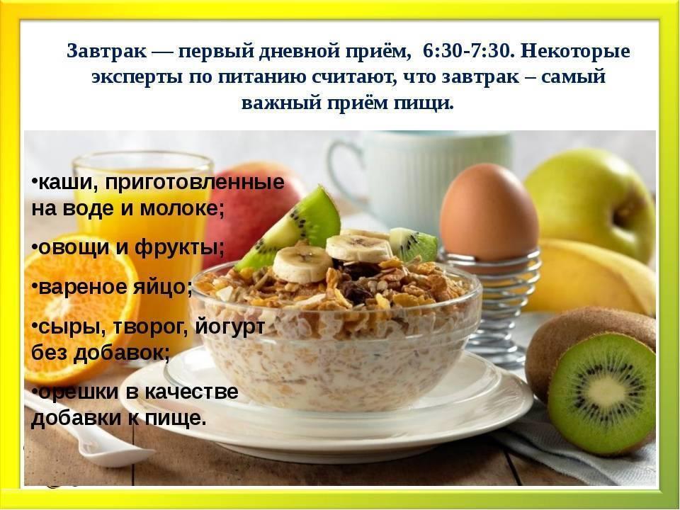 Пп рецепты из творога: 15 диетических блюд на завтрак, обед или ужин
