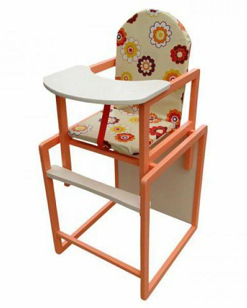Выбор лучшего детского стульчика для кормления малыша: обзор компактных моделей для маленькой кухни - врач 24/7