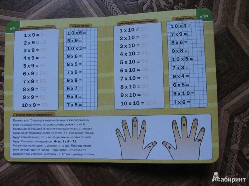 Как легко выучить таблицу умножения ребенку