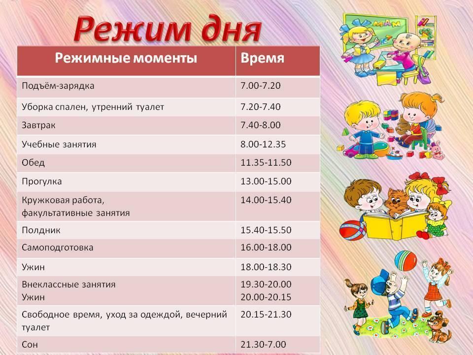 Режим дня в детском саду, распорядок в доу