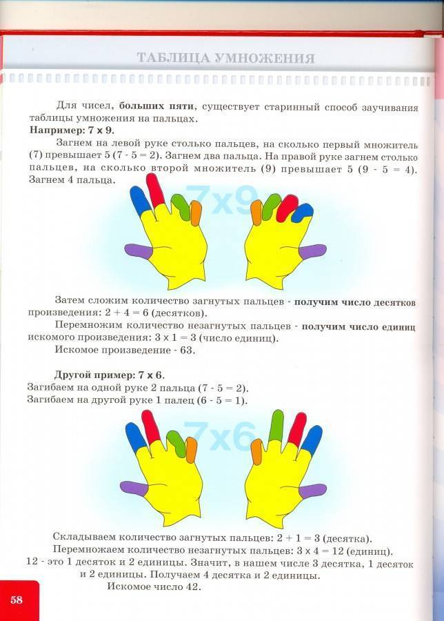 Как объяснить ребенку умножение: объяснение, понятие принципов умножения, игровой вариант обучения, поиск закономерностей и легкие запоминания в виде рифмы