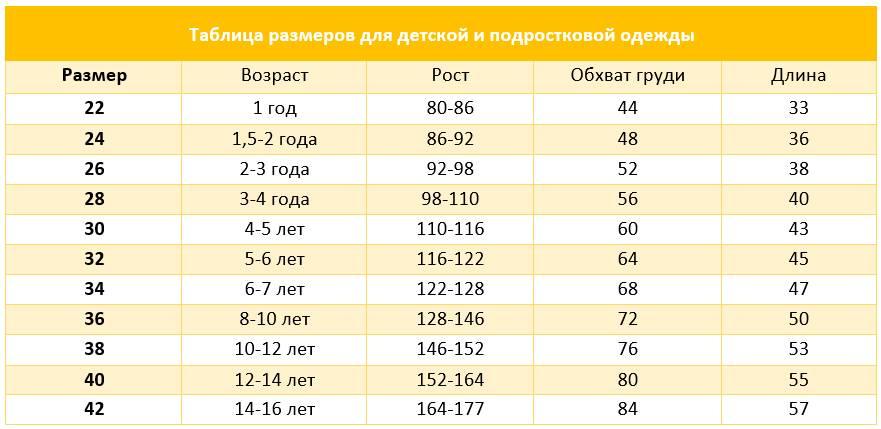 Соответствие детских размеров на алиэкспресс — таблицы сша на русские