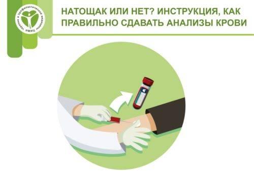 Как сдается анализ крови - натощак или нет?