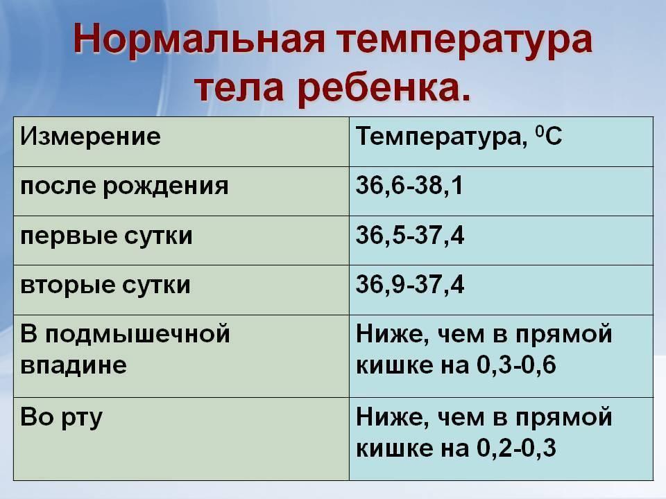Что делать, если у ребенка низкая температура?