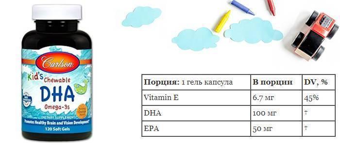 Юнивит кидс с омега 3 и холином в уфе - инструкция по применению, описание, отзывы пациентов и врачей, аналоги