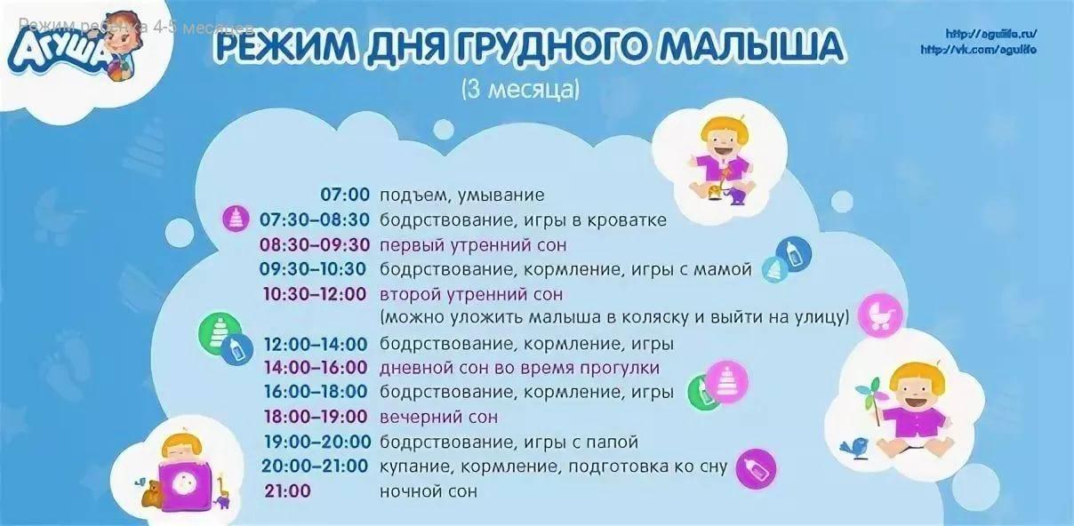 Режим дня детей старше трех лет.