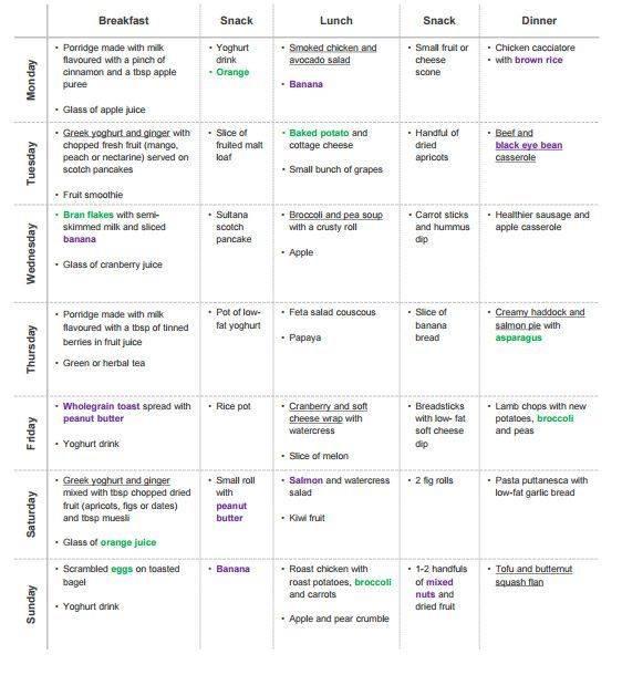 Питание беременной женщины: продукты, питьё, рацион, меню