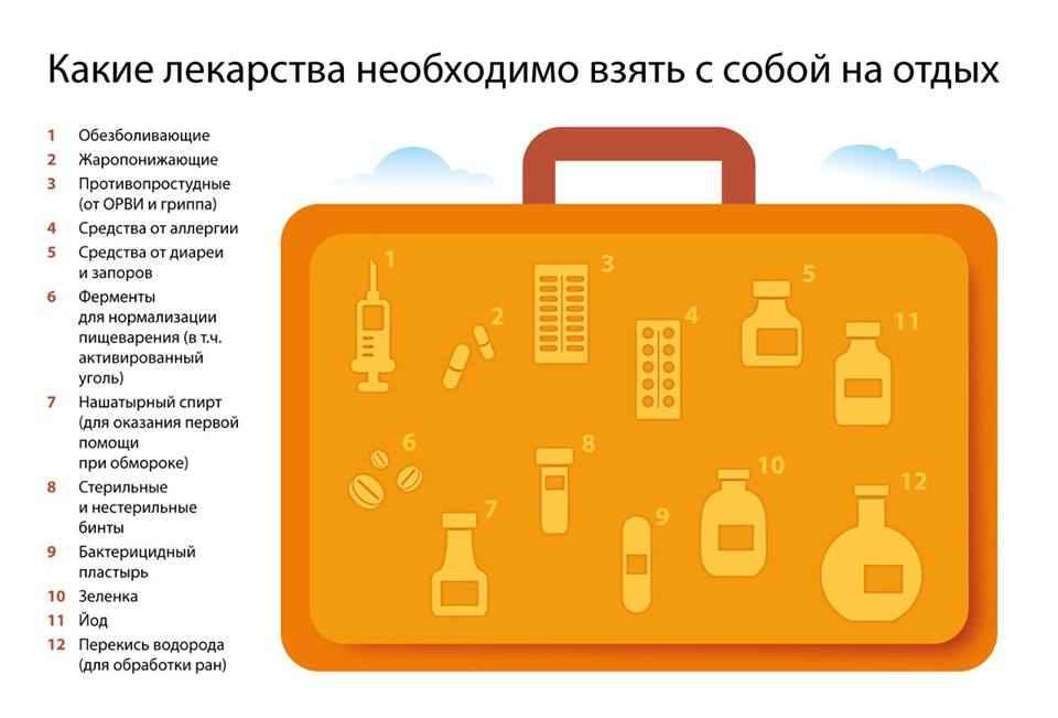 Как собрать аптечку для отпуска с ребенком