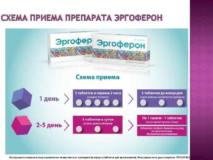 Эргоферон таблетки для рассасывания 20 шт.   (materia medica [материа медика холдинг нпф]) - купить в аптеке по цене 384 руб., инструкция по применению, описание