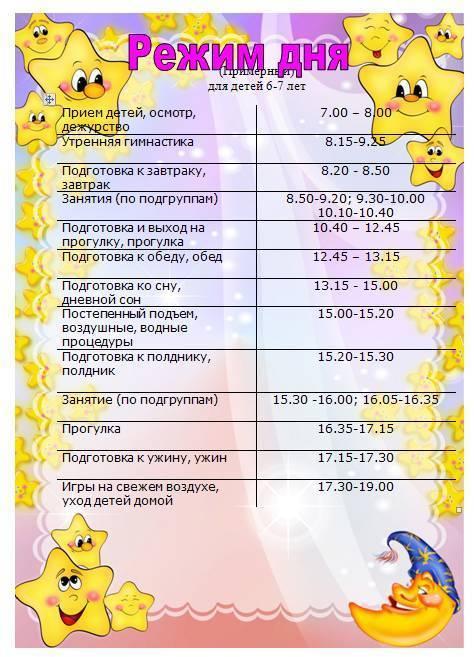 Режим дня 1 младшей группы фгос. режим дня ребенка в детском саду: расписание занятий, сна и питания в садике
